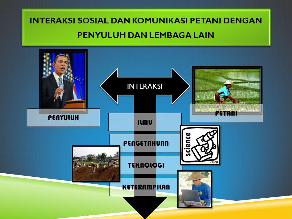 Interaksi Sosial dan Komunikasi Petani dengan penyuluh dan lembaga lain