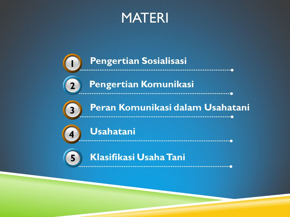 MATERI Pengertian Komunikasi 2 Klasifikasi Usaha Tani 5
