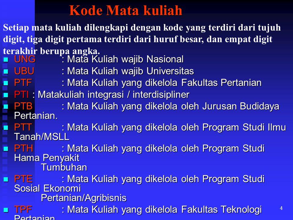 Kode Mata kuliah