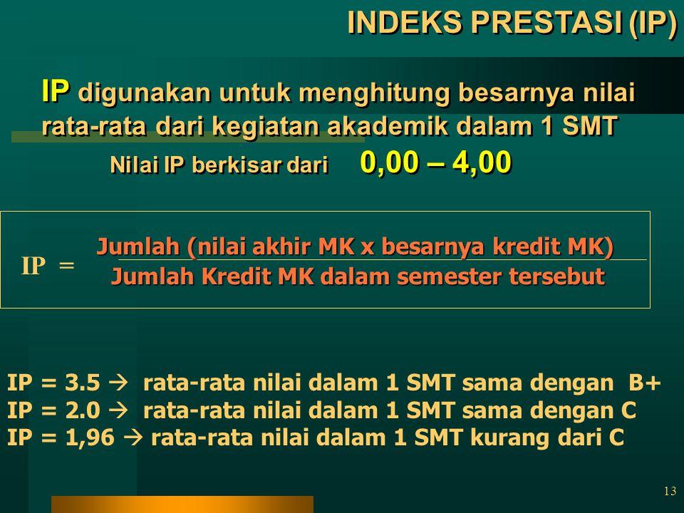 INDEKS PRESTASI (IP) IP digunakan untuk menghitung besarnya nilai rata-rata dari kegiatan akademik dalam 1 SMT.