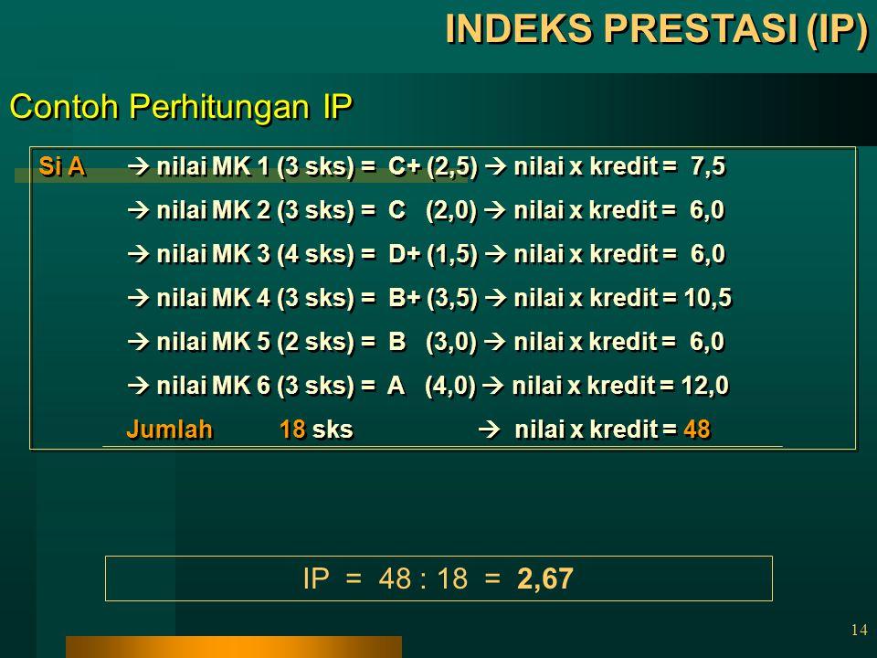 INDEKS PRESTASI (IP) Contoh Perhitungan IP IP = 48 : 18 = 2,67