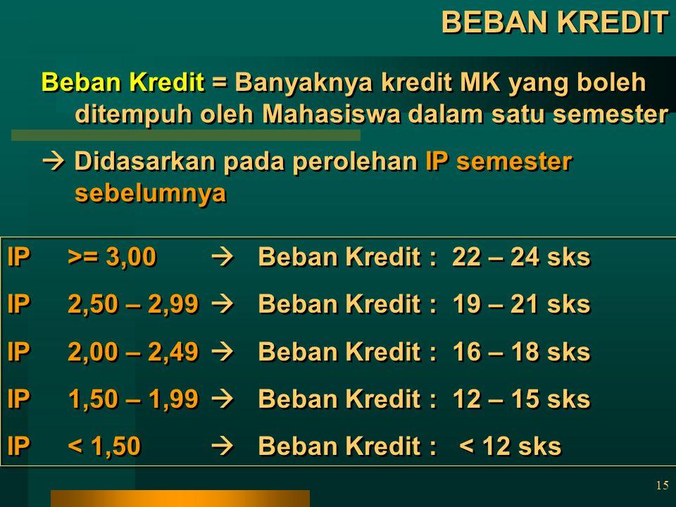 BEBAN KREDIT Beban Kredit = Banyaknya kredit MK yang boleh ditempuh oleh Mahasiswa dalam satu semester.