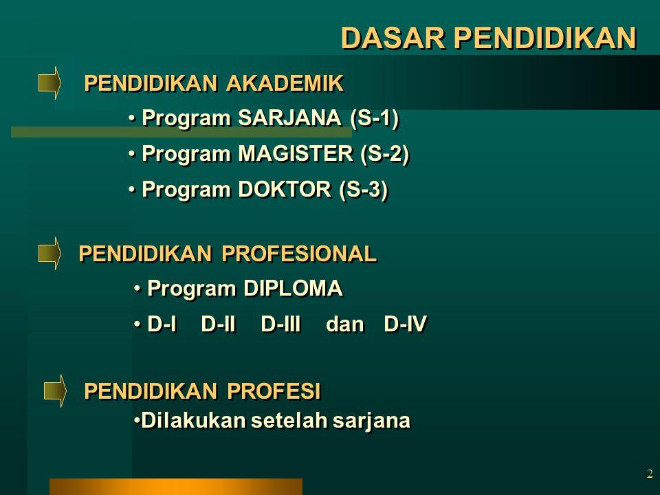 DASAR PENDIDIKAN PENDIDIKAN AKADEMIK Program SARJANA (S-1)