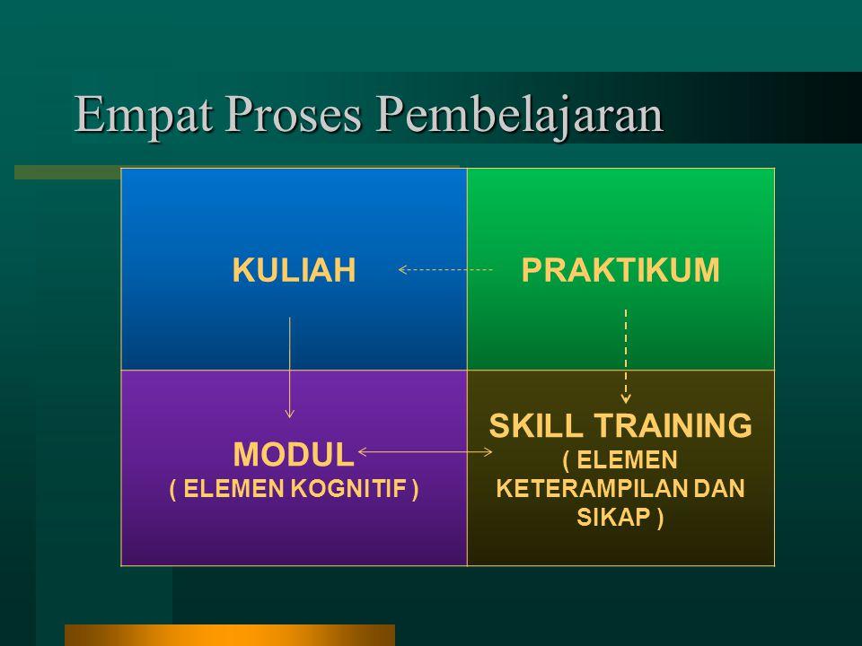 Empat Proses Pembelajaran