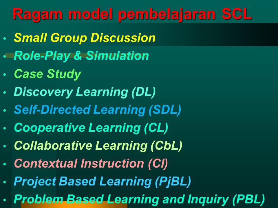 Ragam model pembelajaran SCL