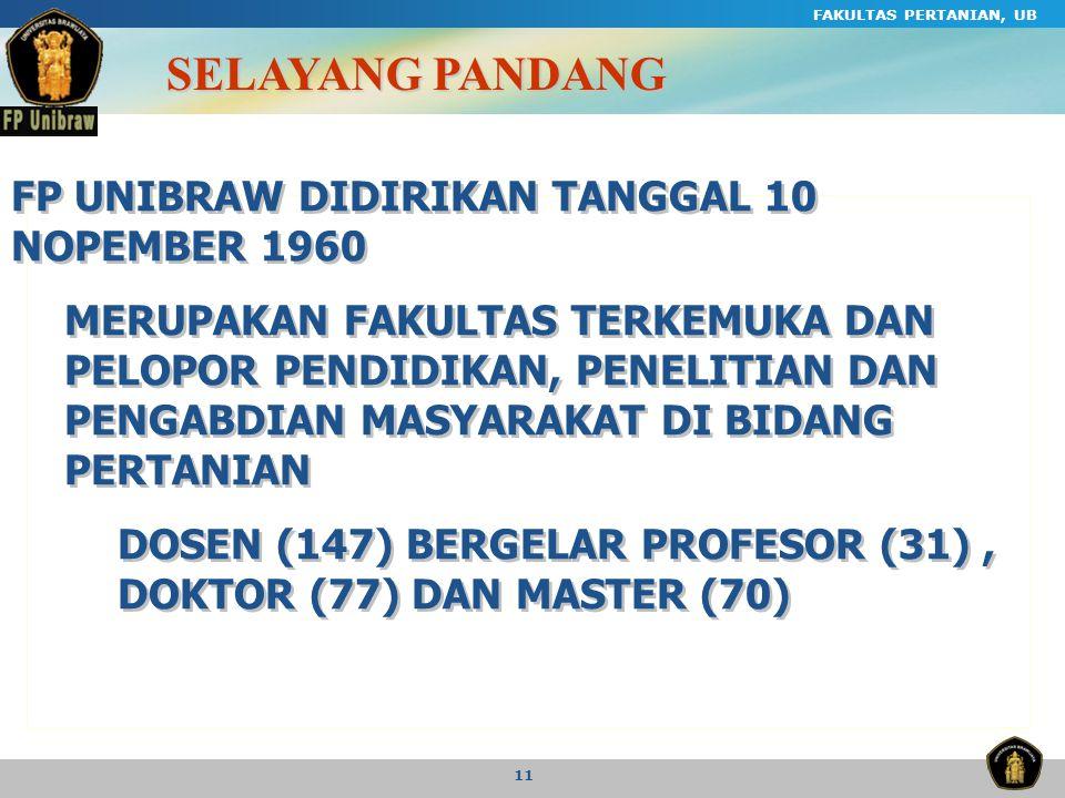 SELAYANG PANDANG FP UNIBRAW DIDIRIKAN TANGGAL 10 NOPEMBER 1960
