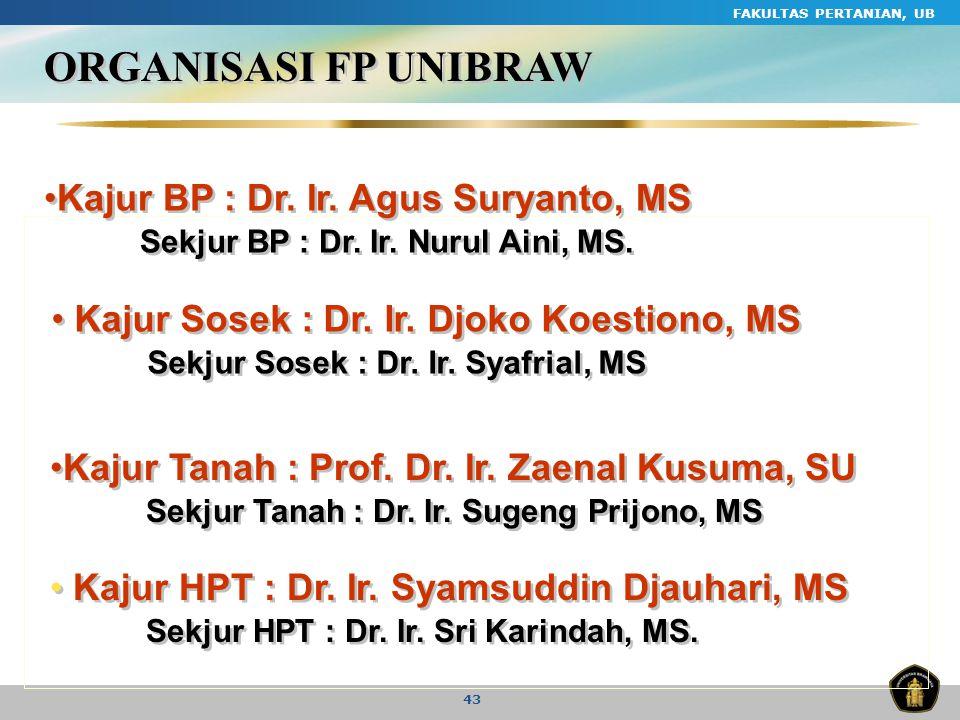 ORGANISASI FP UNIBRAW Kajur BP : Dr. Ir. Agus Suryanto, MS