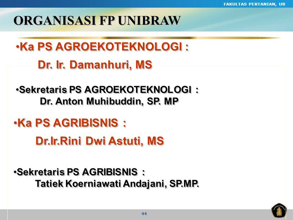 ORGANISASI FP UNIBRAW Ka PS AGROEKOTEKNOLOGI : Dr. Ir. Damanhuri, MS