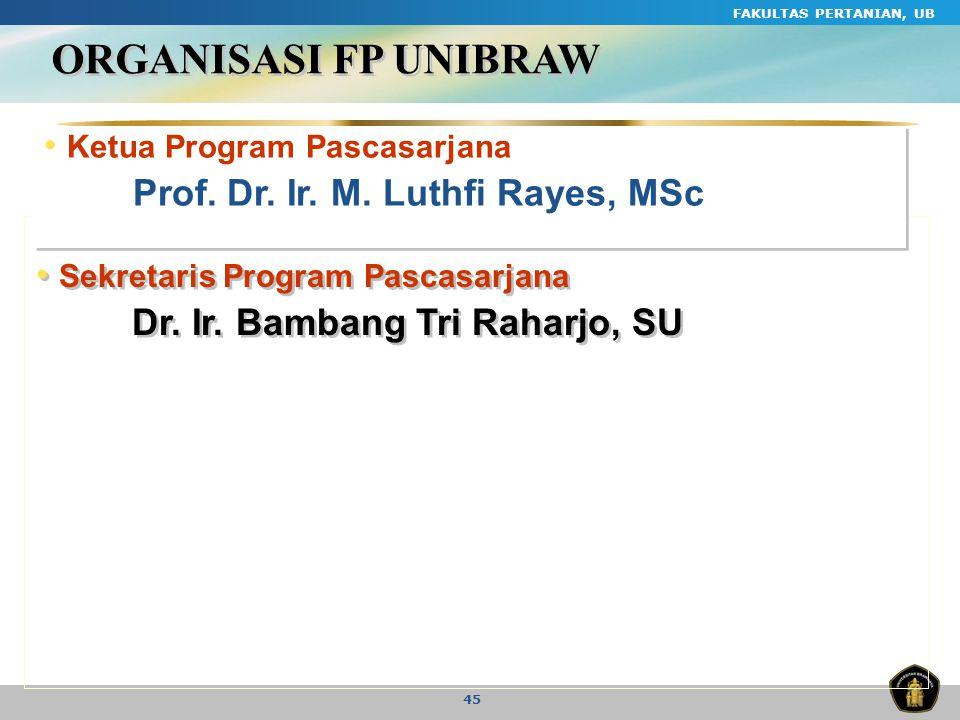 ORGANISASI FP UNIBRAW Ketua Program Pascasarjana