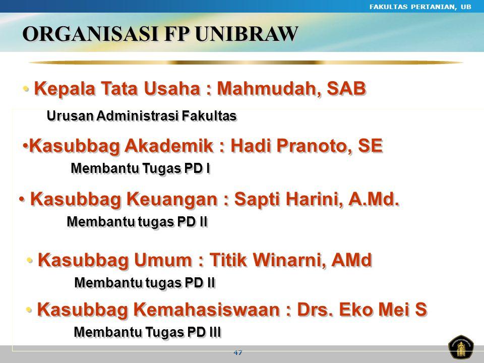 ORGANISASI FP UNIBRAW Kepala Tata Usaha : Mahmudah, SAB
