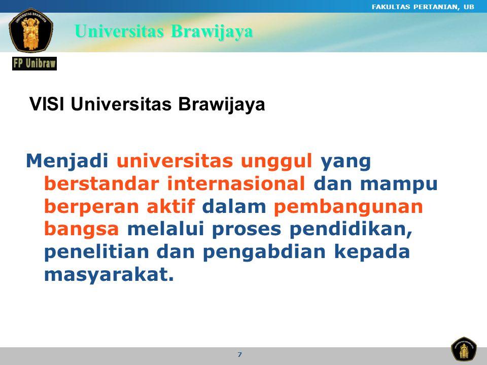 VISI Universitas Brawijaya