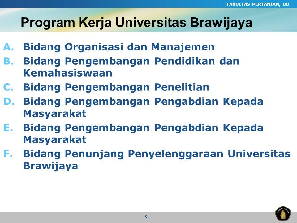 Program Kerja Universitas Brawijaya