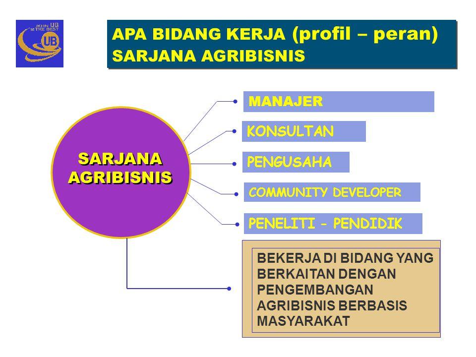 APA BIDANG KERJA (profil – peran) SARJANA AGRIBISNIS