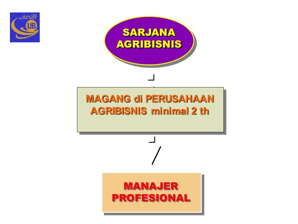 MAGANG di PERUSAHAAN AGRIBISNIS minimal 2 th