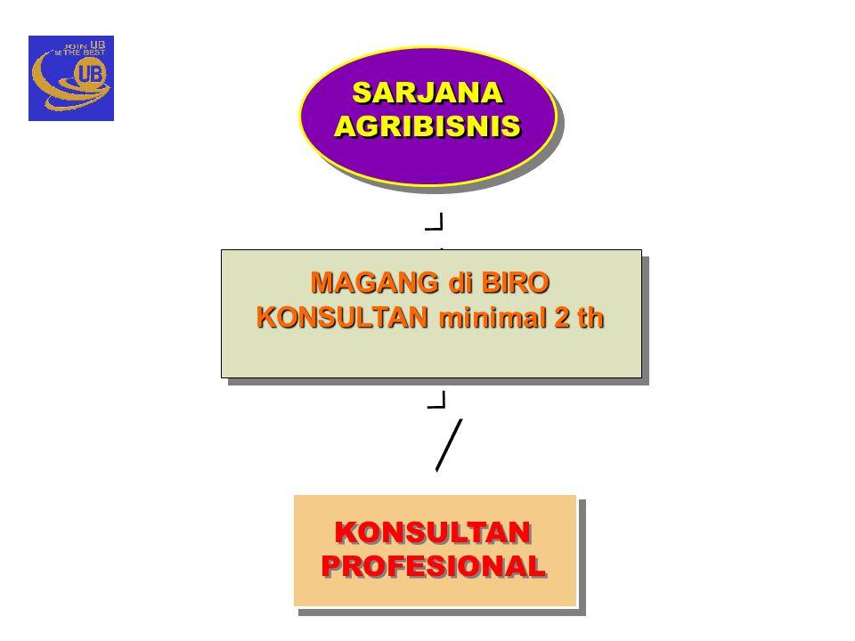 MAGANG di BIRO KONSULTAN minimal 2 th KONSULTAN PROFESIONAL