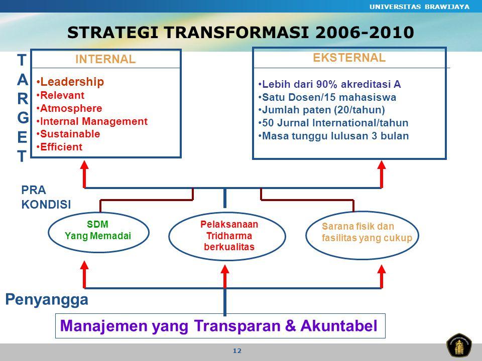 STRATEGI TRANSFORMASI 2006-2010