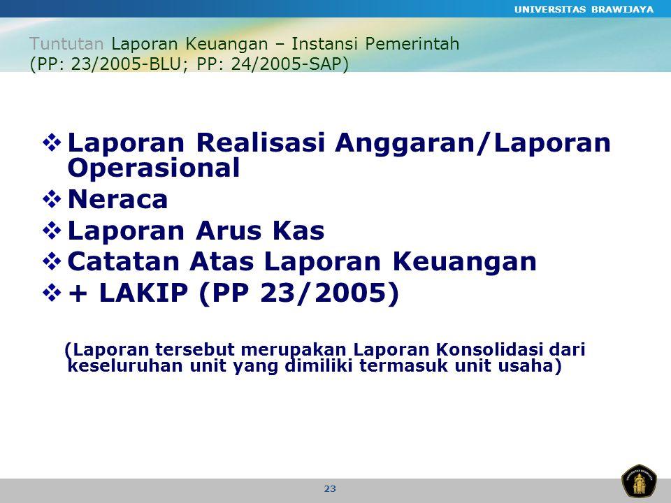 Laporan Realisasi Anggaran/Laporan Operasional Neraca Laporan Arus Kas