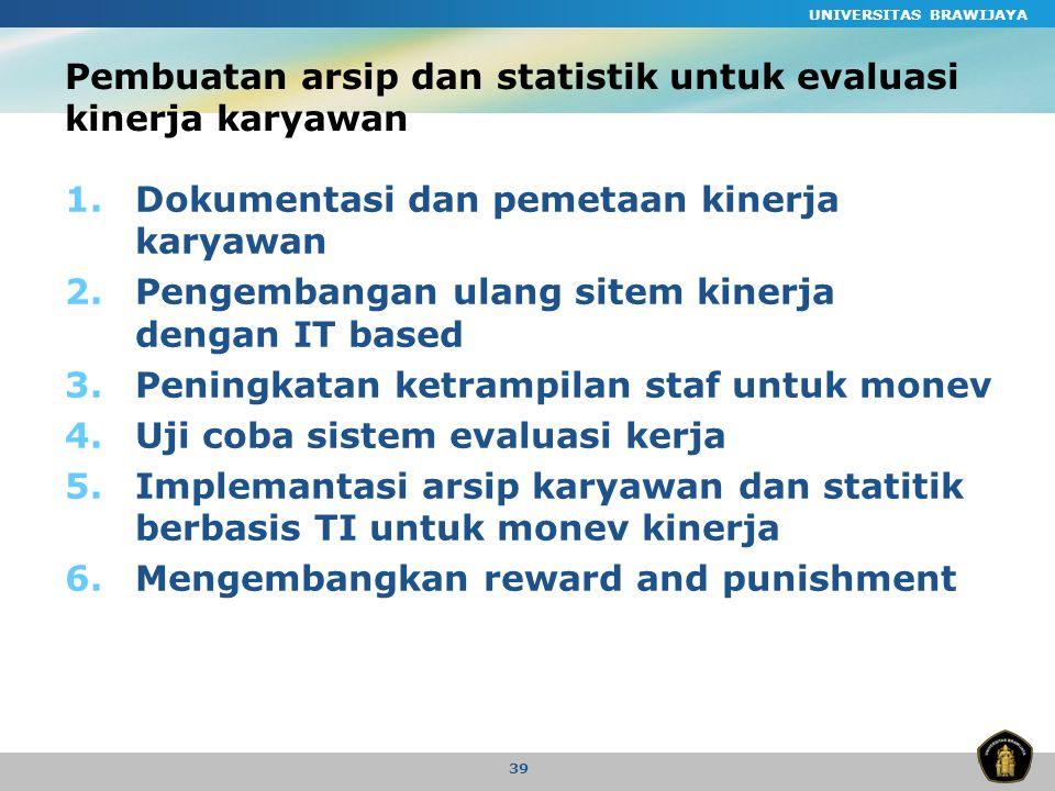 Pembuatan arsip dan statistik untuk evaluasi kinerja karyawan