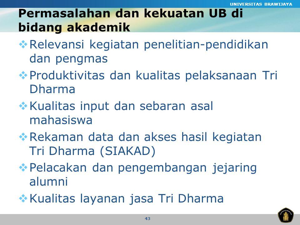 Permasalahan dan kekuatan UB di bidang akademik
