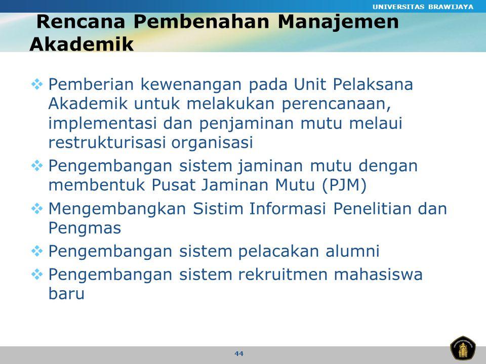 Rencana Pembenahan Manajemen Akademik