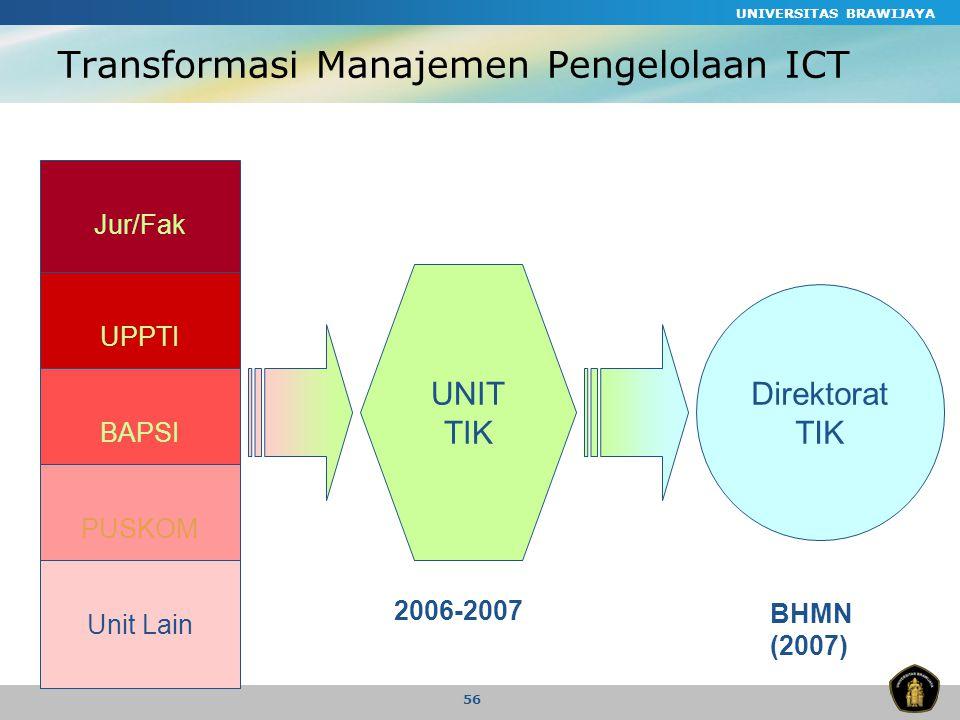 Transformasi Manajemen Pengelolaan ICT