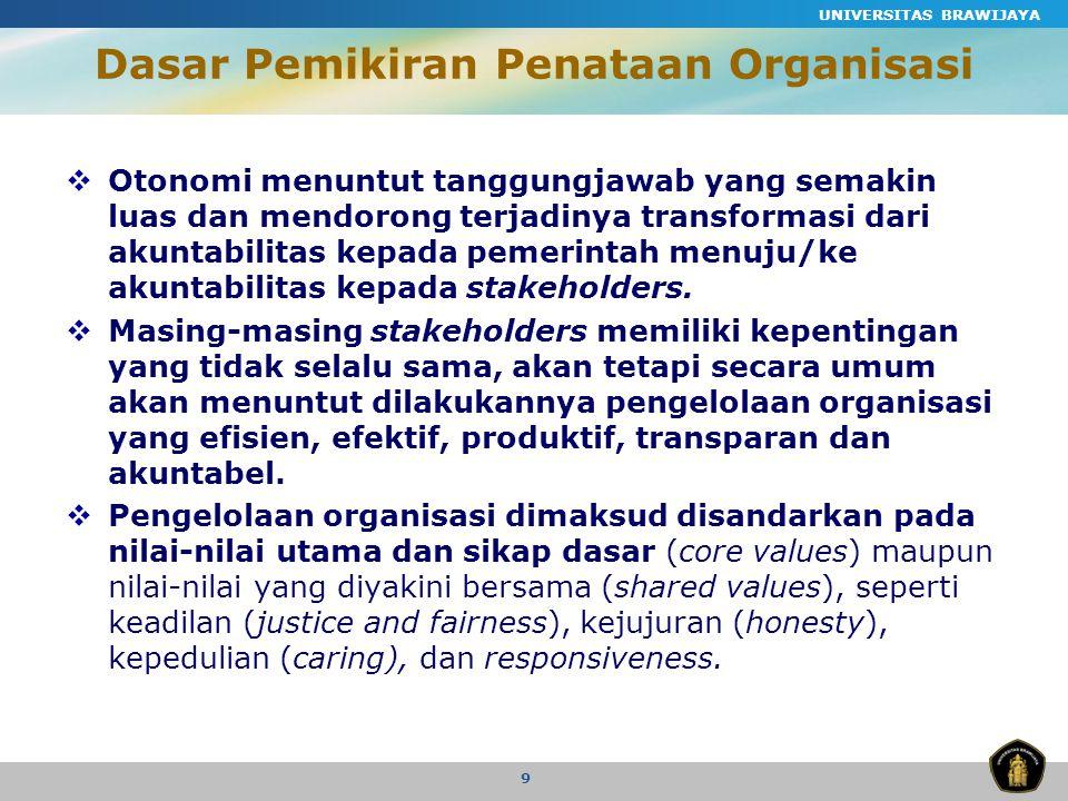 Dasar Pemikiran Penataan Organisasi