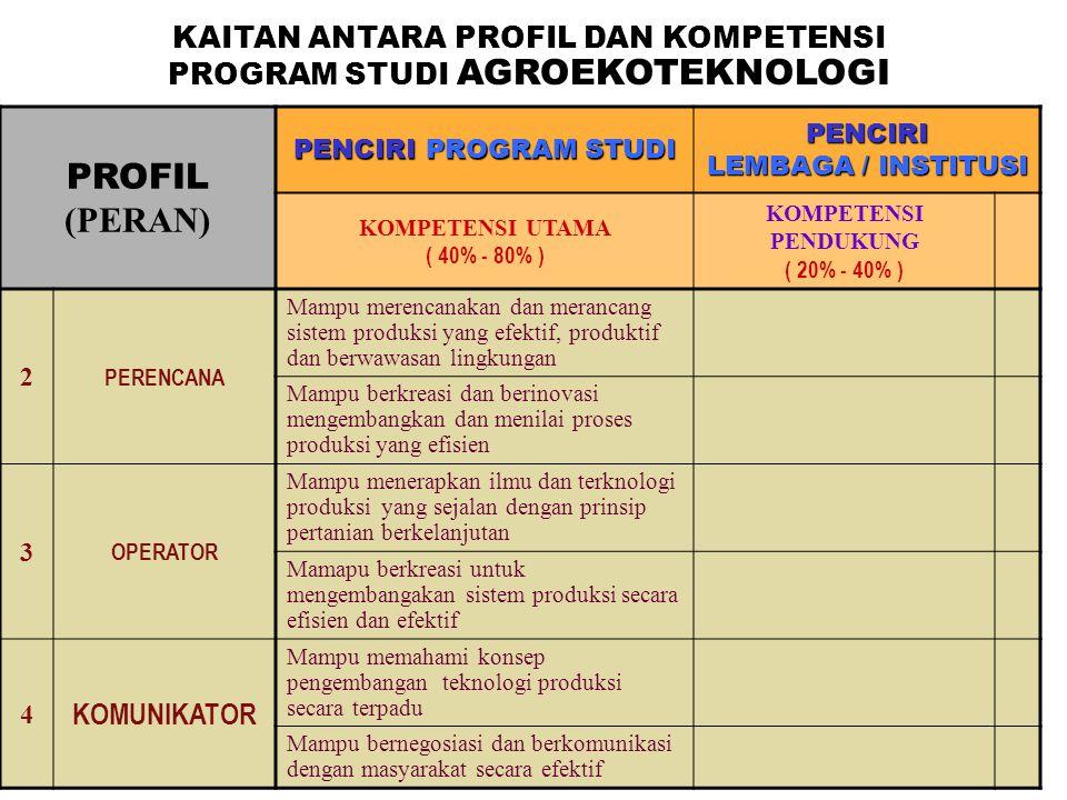 KAITAN ANTARA PROFIL DAN KOMPETENSI PROGRAM STUDI AGROEKOTEKNOLOGI