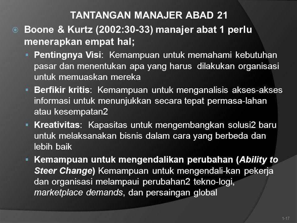 TANTANGAN MANAJER ABAD 21