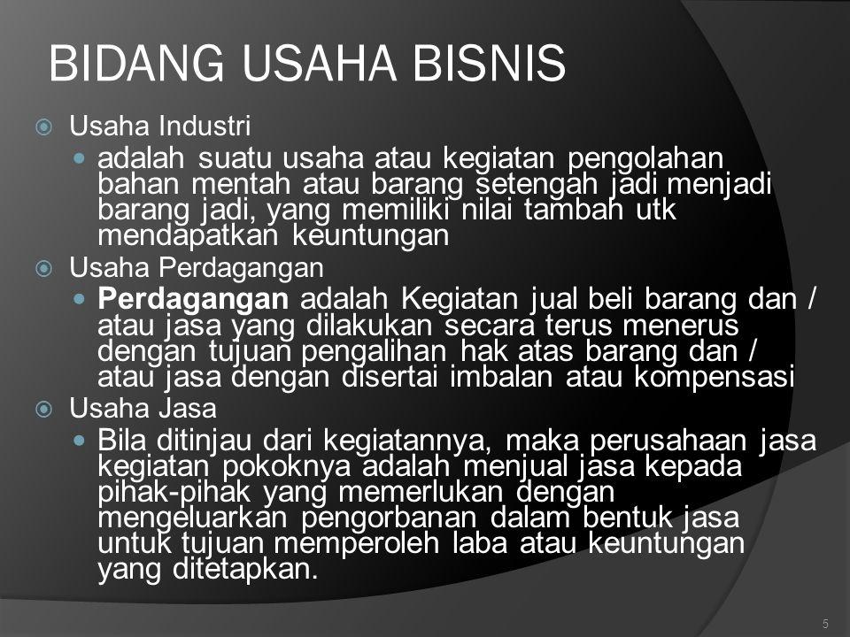BIDANG USAHA BISNIS Usaha Industri.
