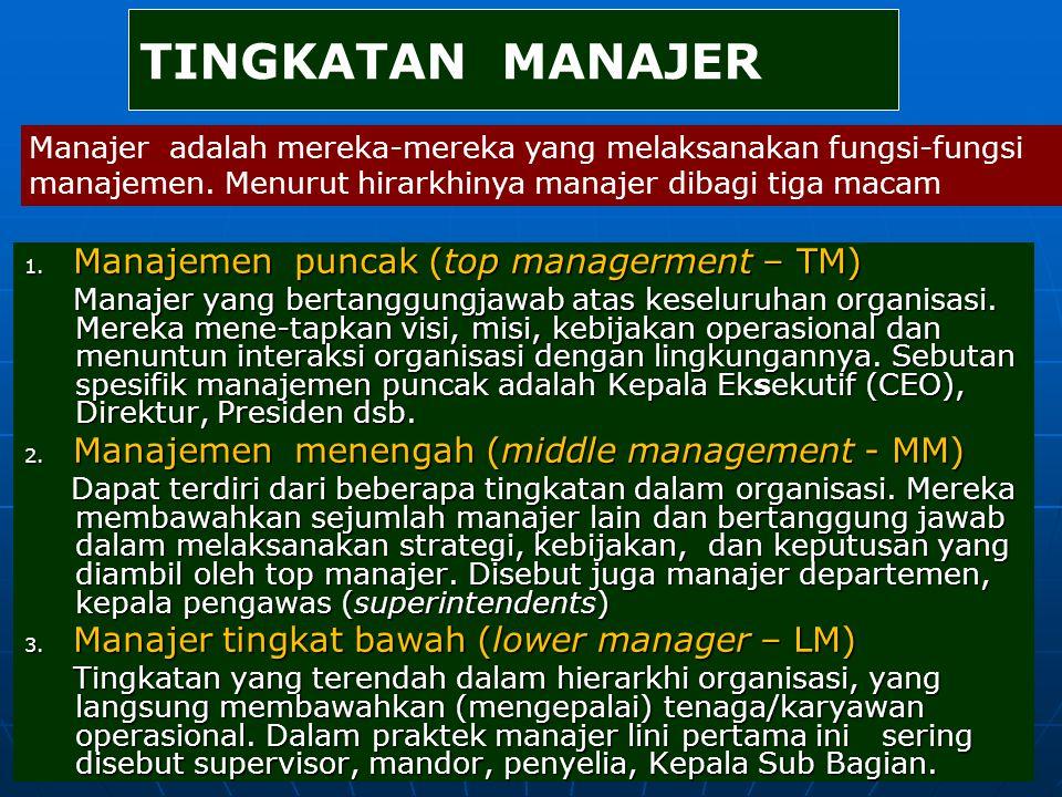 TINGKATAN MANAJER Manajemen puncak (top managerment – TM)