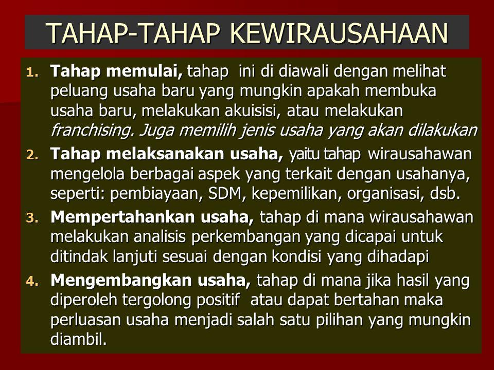 TAHAP-TAHAP KEWIRAUSAHAAN