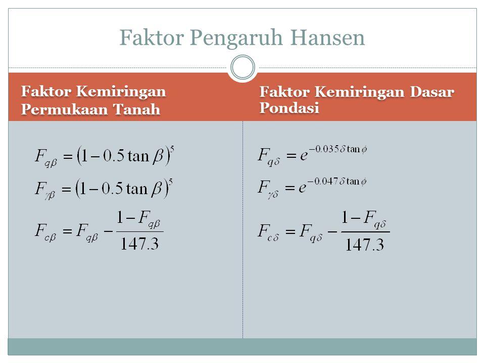 Faktor Pengaruh Hansen