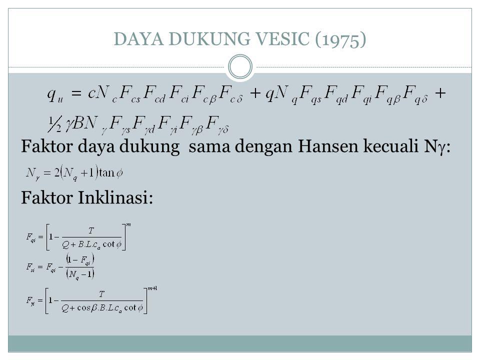 DAYA DUKUNG VESIC (1975) Faktor daya dukung sama dengan Hansen kecuali N: Faktor Inklinasi: