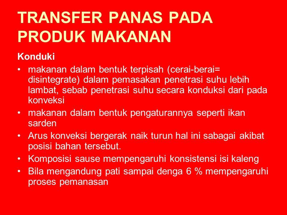 TRANSFER PANAS PADA PRODUK MAKANAN