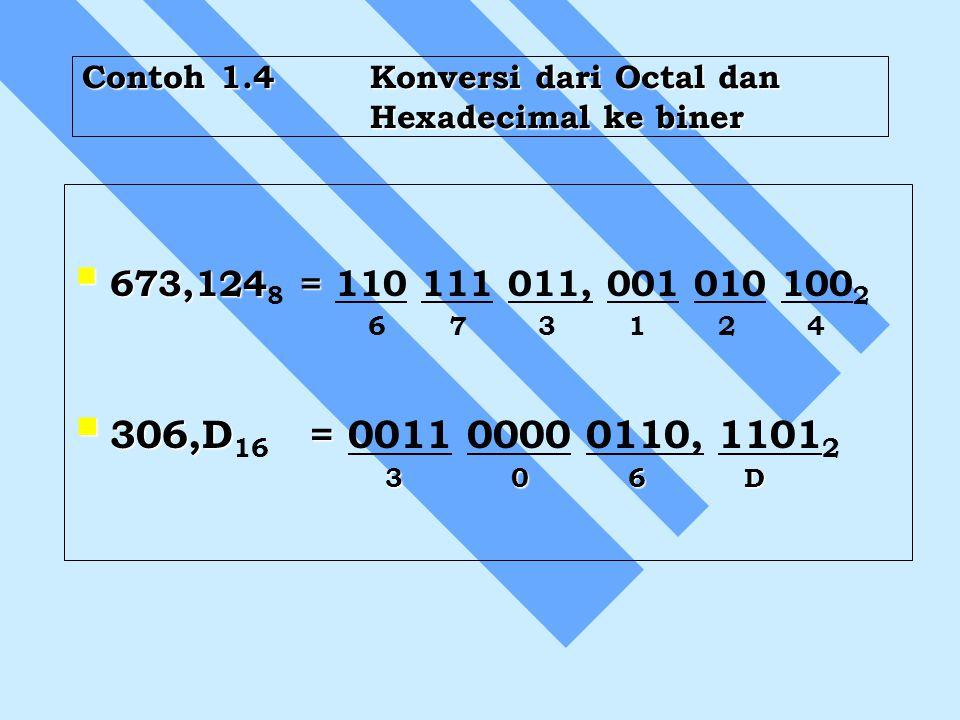 Contoh 1.4 Konversi dari Octal dan Hexadecimal ke biner