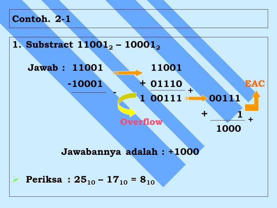 Contoh. 2-1 Substract 110012 – 100012 Jawab : 11001 11001