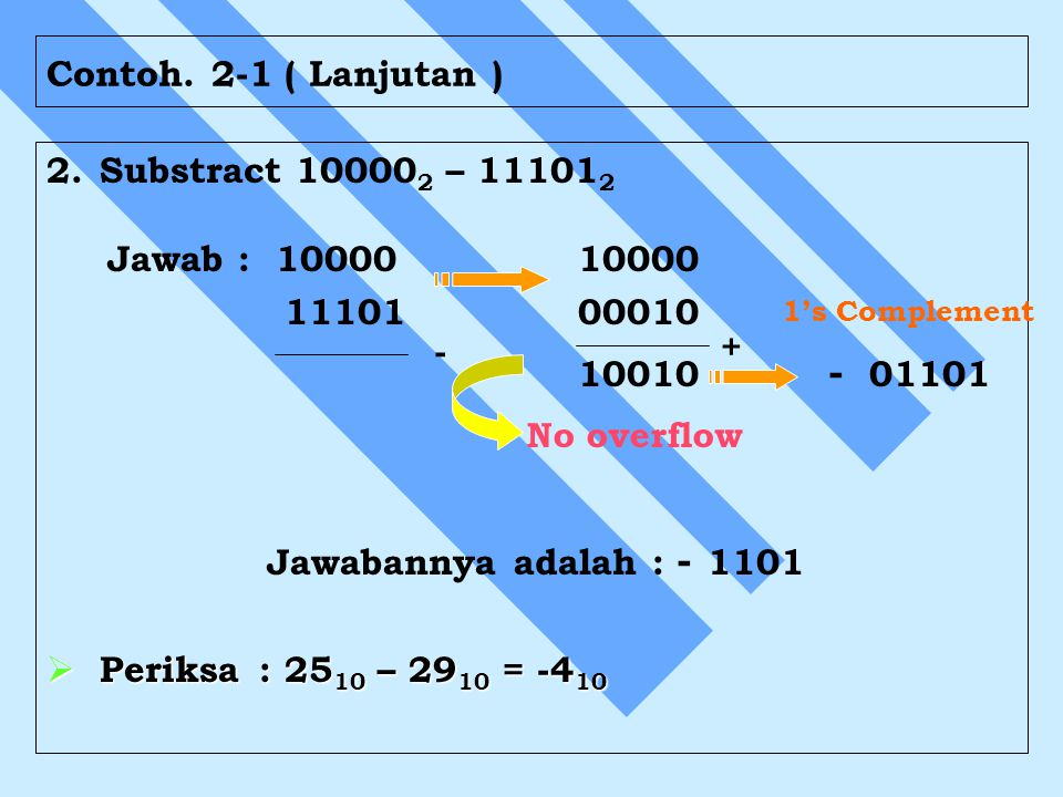 Contoh. 2-1 ( Lanjutan ) 2. Substract 100002 – 111012