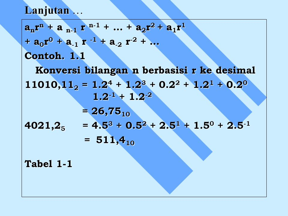 Lanjutan … anrn + a n-1 r n-1 + … + a2r2 + a1r1