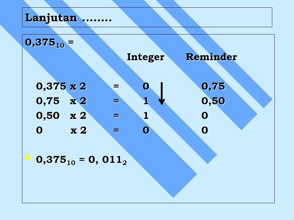 Lanjutan .……. 0,37510 = Integer Reminder 0,375 x 2 = 0 0,75