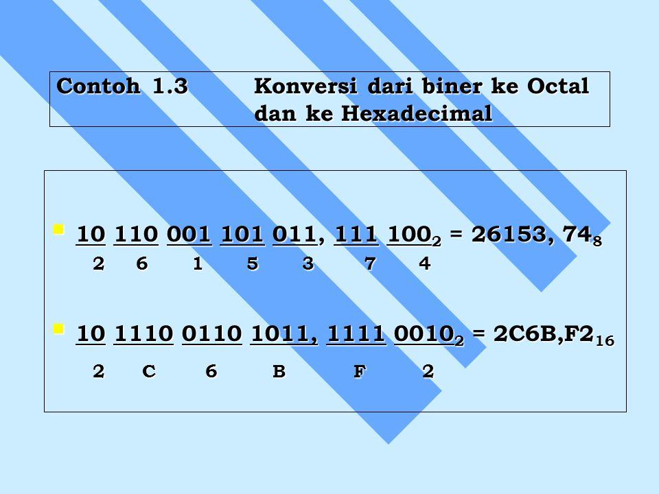 Contoh 1.3 Konversi dari biner ke Octal dan ke Hexadecimal