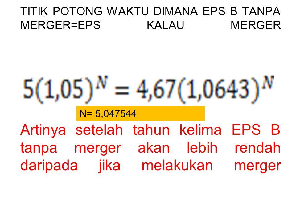TITIK POTONG WAKTU DIMANA EPS B TANPA MERGER=EPS KALAU MERGER Artinya setelah tahun kelima EPS B tanpa merger akan lebih rendah daripada jika melakukan merger