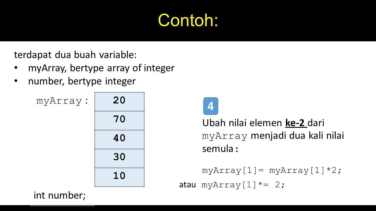 Contoh: 4 myArray : 20 terdapat dua buah variable: