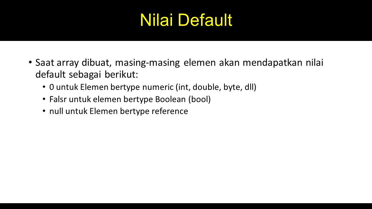 Nilai Default Saat array dibuat, masing-masing elemen akan mendapatkan nilai default sebagai berikut: