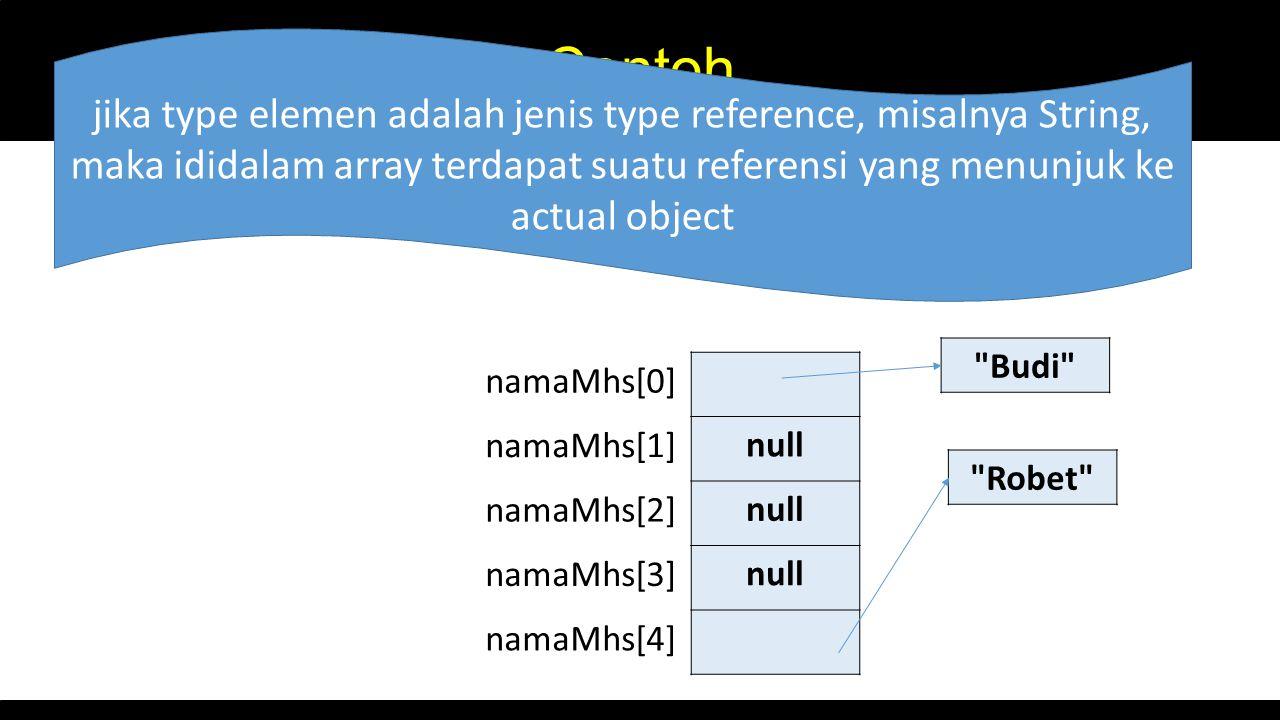 Contoh jika type elemen adalah jenis type reference, misalnya String, maka ididalam array terdapat suatu referensi yang menunjuk ke actual object.