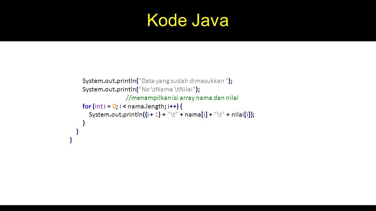 Kode Java System.out.println( Data yang sudah dimasukkan );