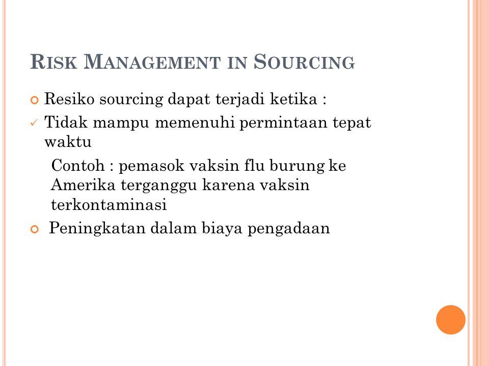 Risk Management in Sourcing
