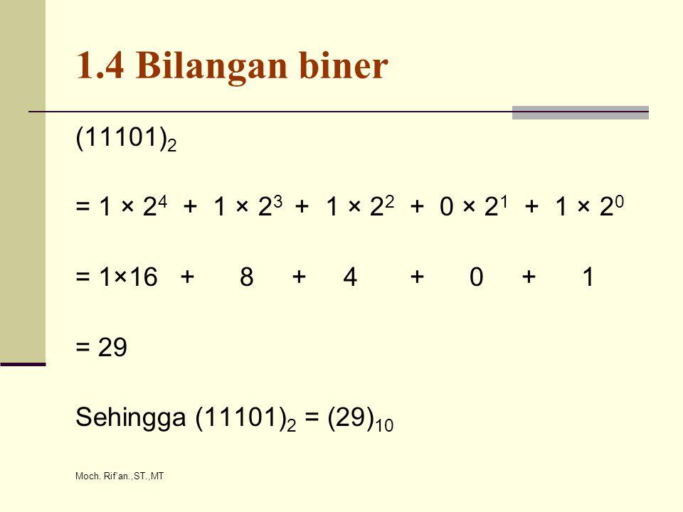 1.4 Bilangan biner (11101)2. = 1 × 24 + 1 × 23 + 1 × 22 + 0 × 21 + 1 × 20. = 1×16 + 8 + 4 + 0 + 1.