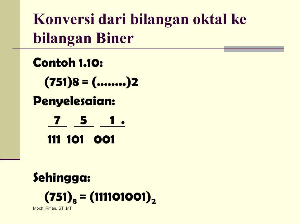 Konversi dari bilangan oktal ke bilangan Biner
