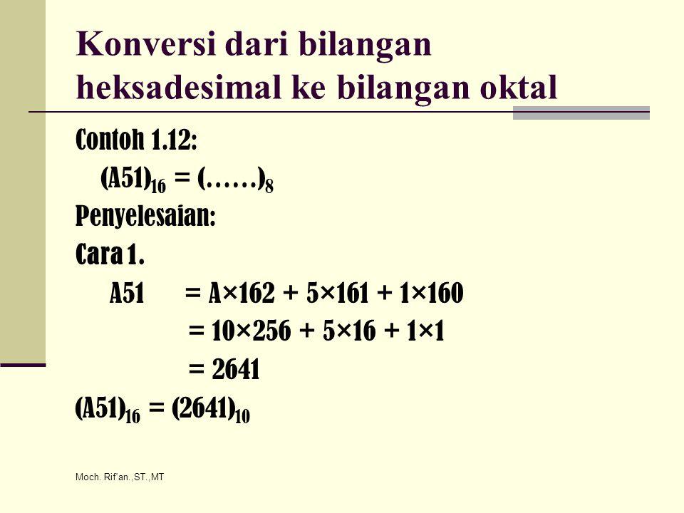 Konversi dari bilangan heksadesimal ke bilangan oktal