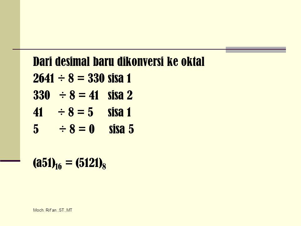 Dari desimal baru dikonversi ke oktal 2641 ÷ 8 = 330 sisa 1